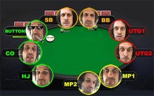 Poker position and starting hands – full ring