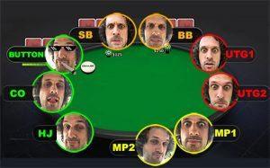 Poker position and starting hands – full ring