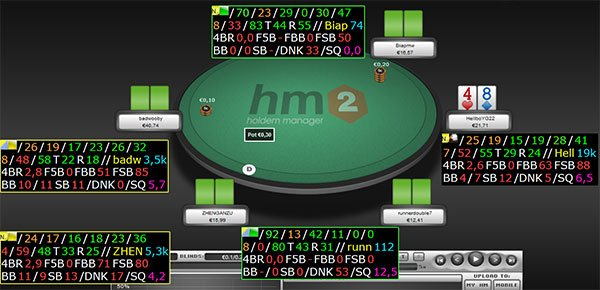 HUD from Holdem Manager